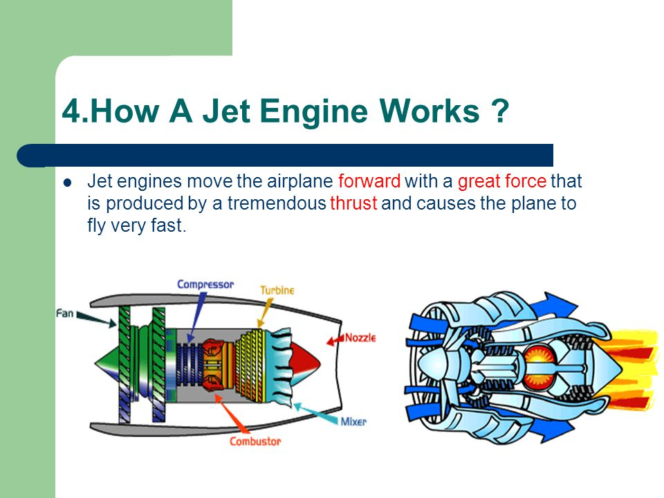 4.How A Jet Engine Works