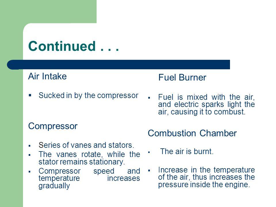 Continued . . . Fuel Burner Air Intake Compressor Combustion Chamber