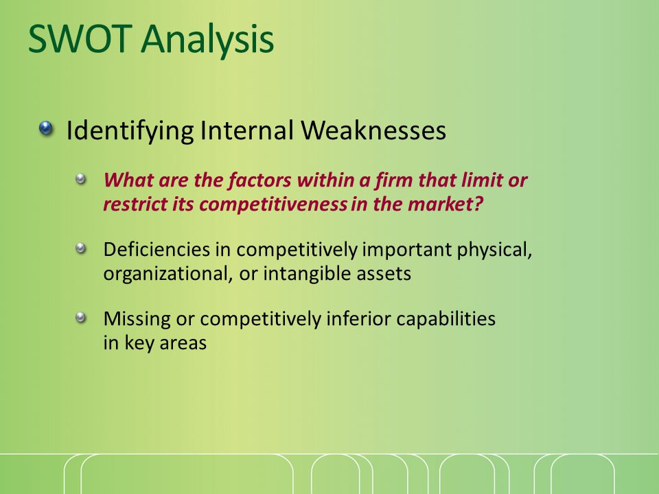 SWOT Analysis Identifying Internal Weaknesses