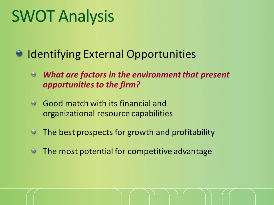SWOT Analysis Identifying External Opportunities
