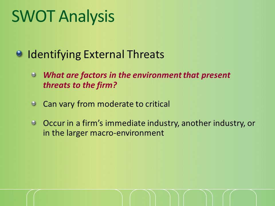 SWOT Analysis Identifying External Threats