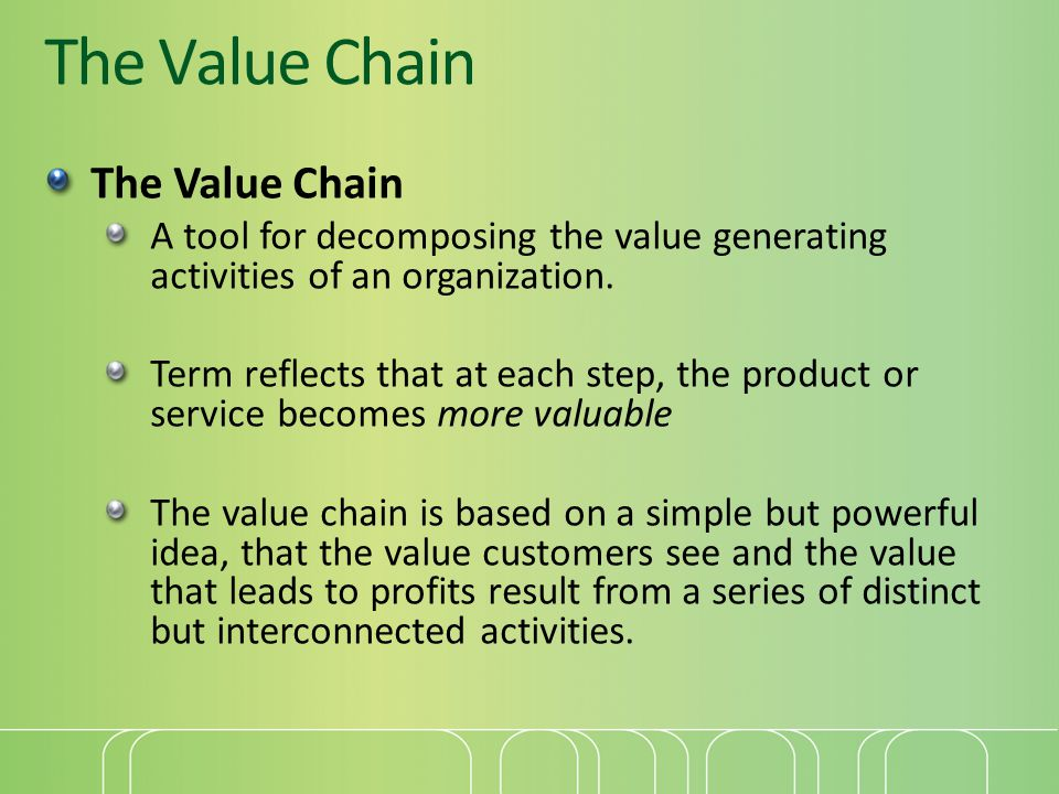 The Value Chain The Value Chain