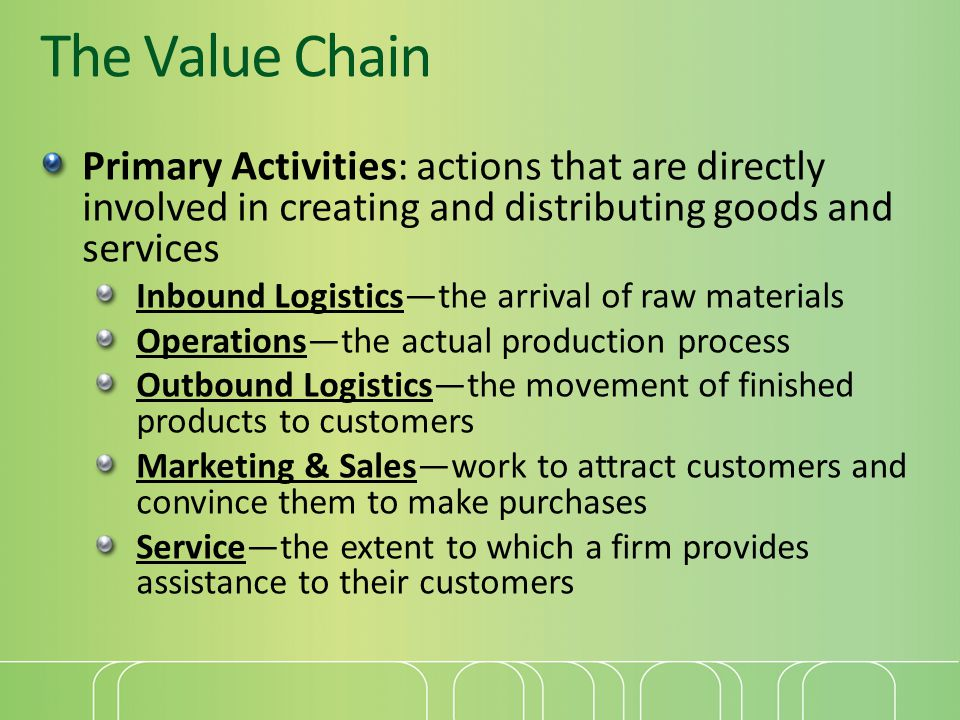 The Value Chain Primary Activities: actions that are directly involved in creating and distributing goods and services.