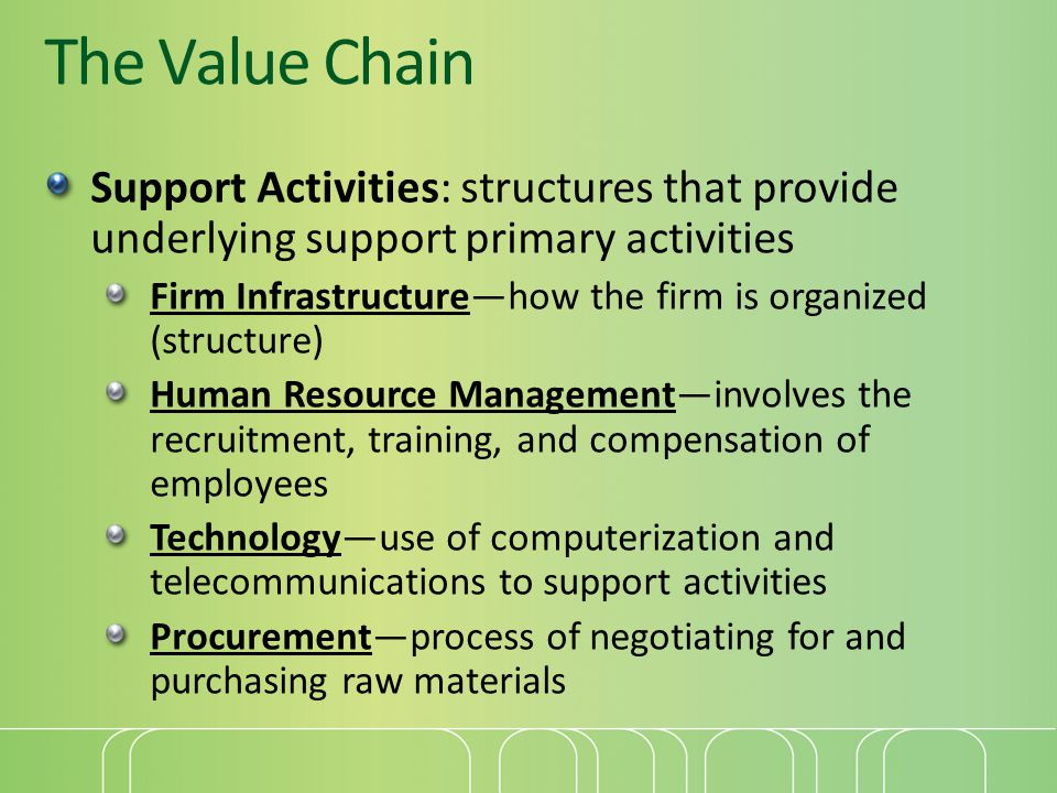 The Value Chain Support Activities: structures that provide underlying support primary activities.