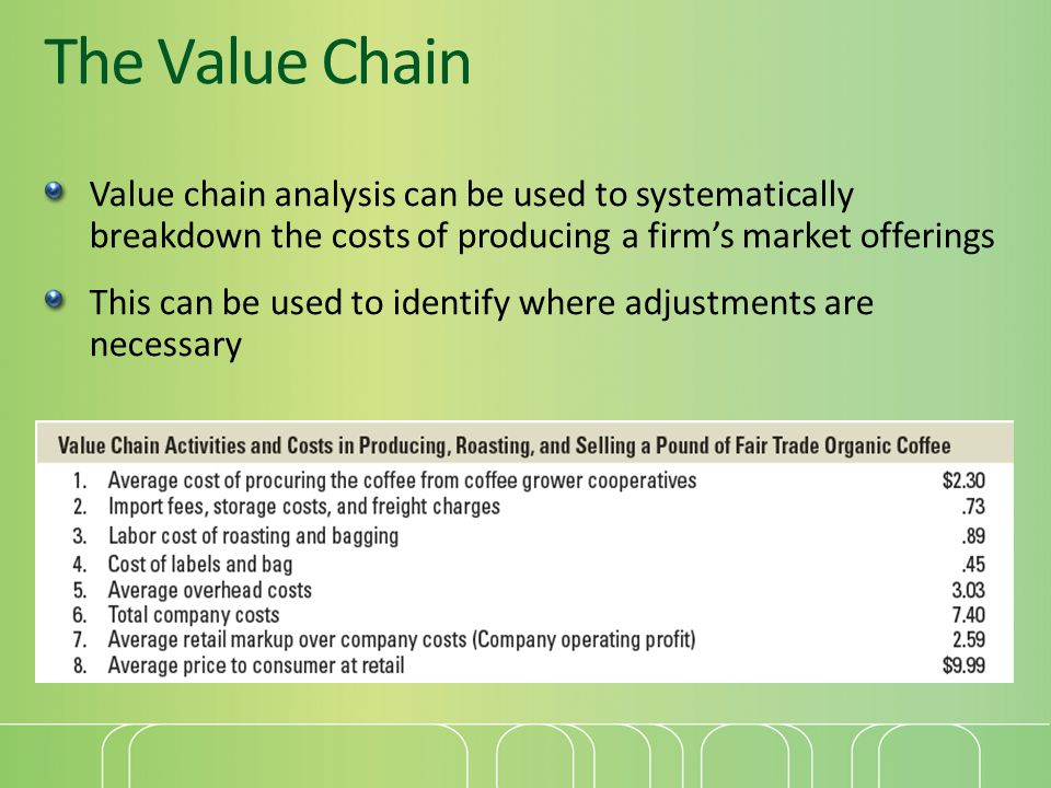 The Value Chain Value chain analysis can be used to systematically breakdown the costs of producing a firm's market offerings.