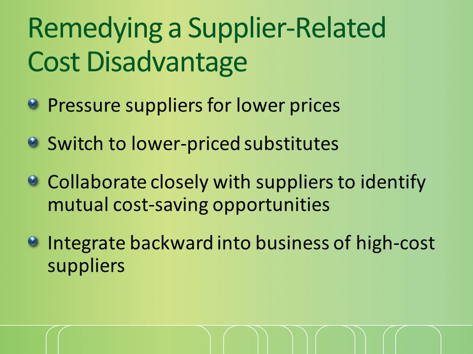 Remedying a Supplier-Related Cost Disadvantage