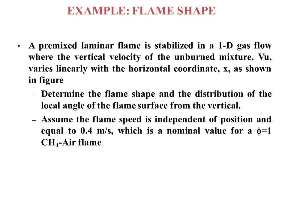 EXAMPLE: FLAME SHAPE