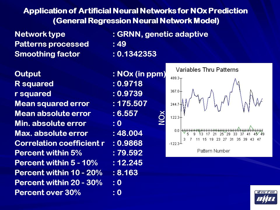Application of Artificial Neural Networks for NOx Prediction