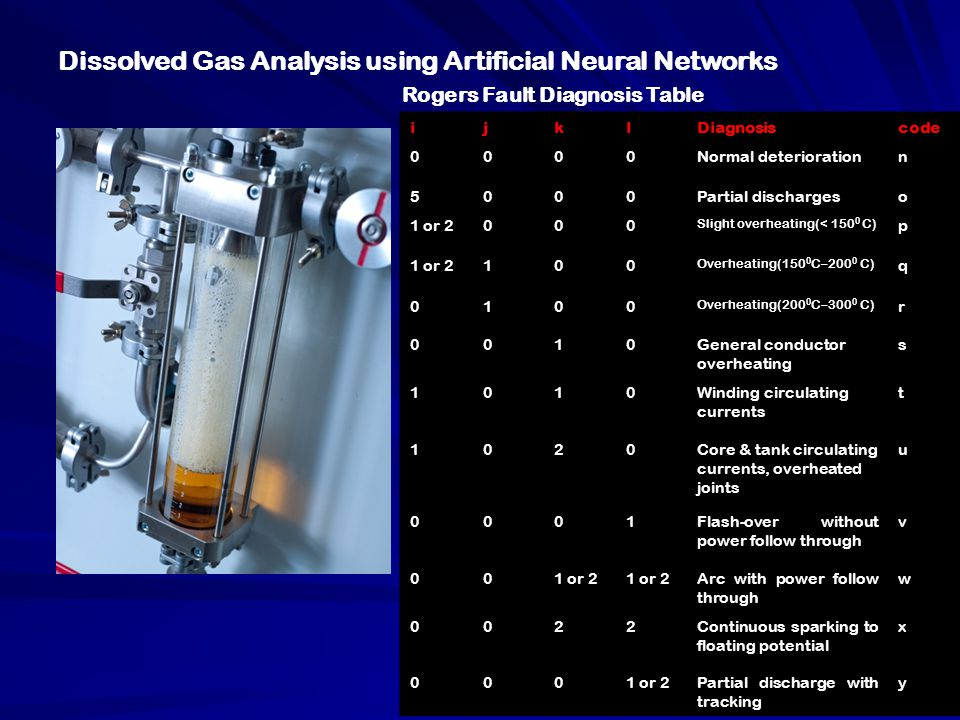 Dissolved Gas Analysis using Artificial Neural Networks