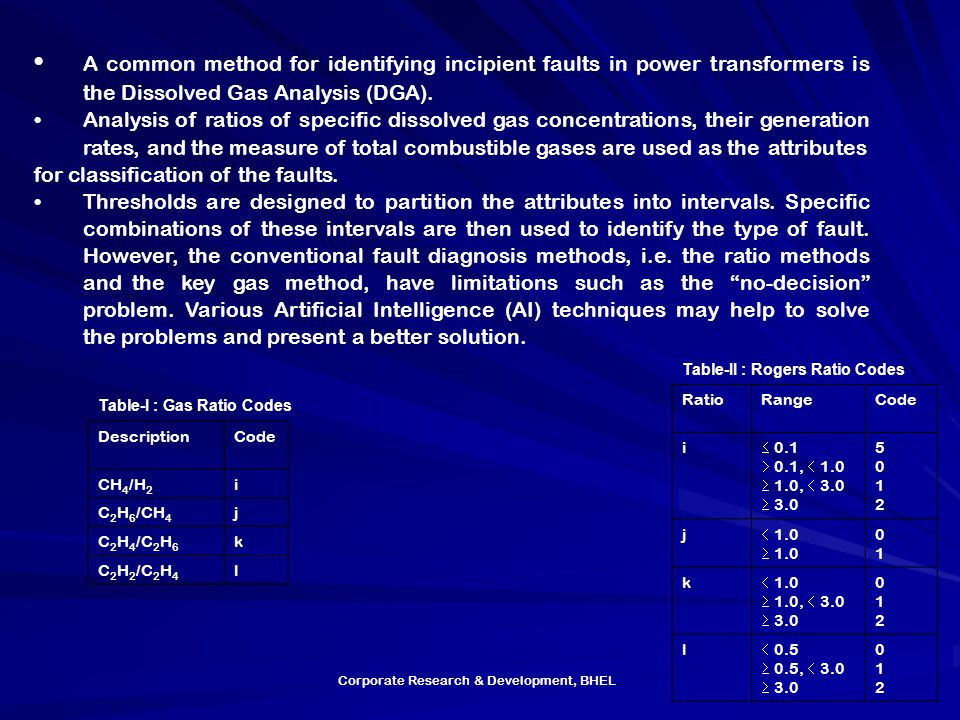 A common method for identifying incipient faults in power transformers is the Dissolved Gas Analysis (DGA).