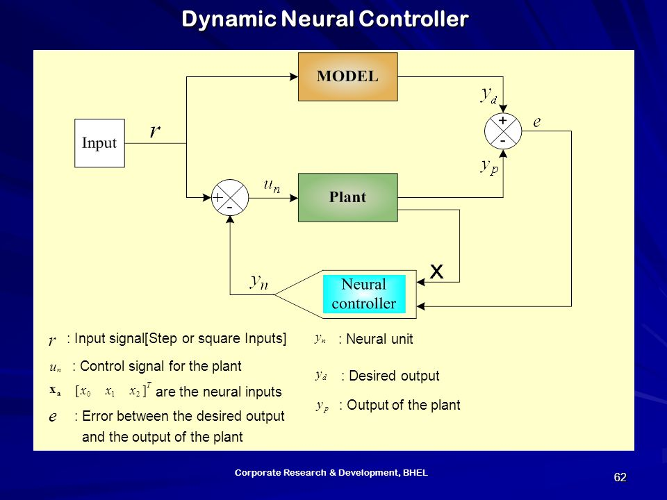 Dynamic Neural Controller