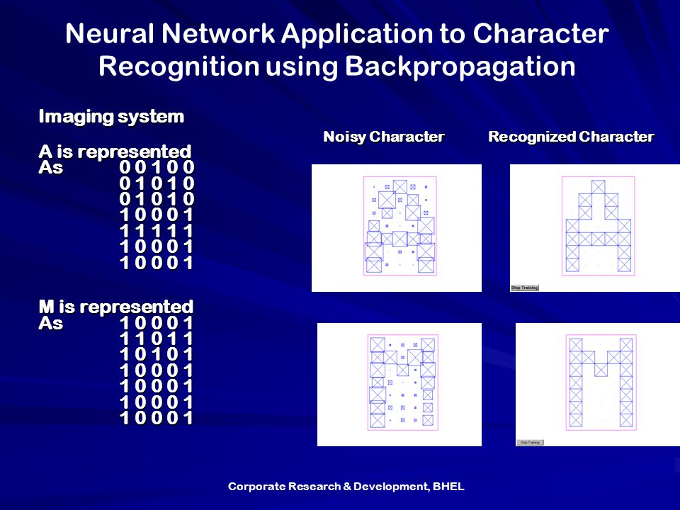 Neural Network Application to Character Recognition using Backpropagation