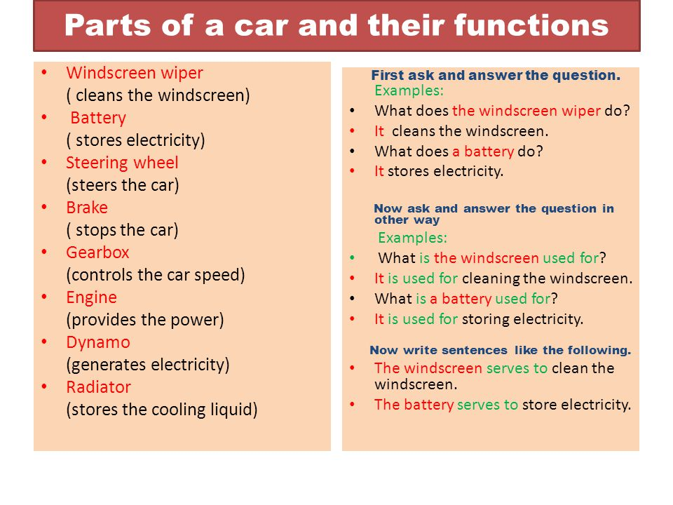 Parts of a car and their functions