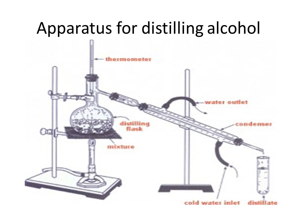Apparatus for distilling alcohol