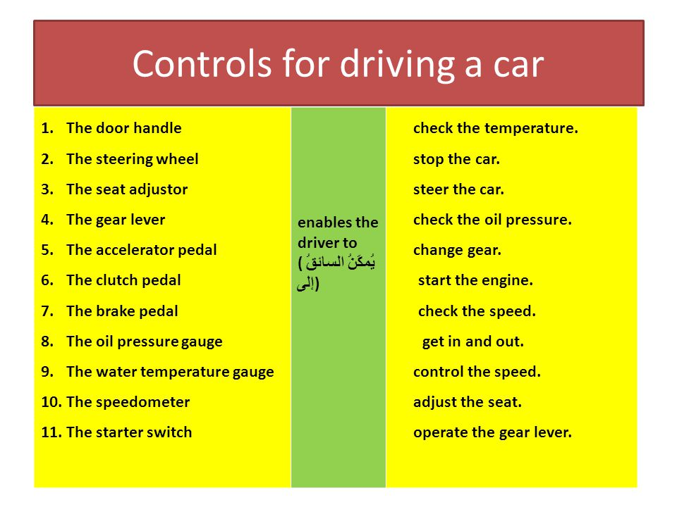 Controls for driving a car