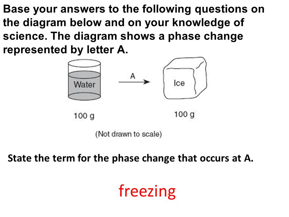 Base your answers to the following questions on the diagram below and on your knowledge of science. The diagram shows a phase change represented by letter A.
