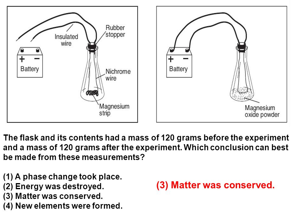 (3) Matter was conserved.