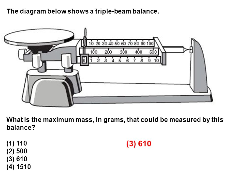 (3) 610 The diagram below shows a triple-beam balance.