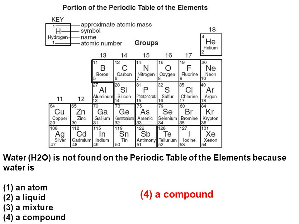 Water (H2O) is not found on the Periodic Table of the Elements because water is (1) an atom (2) a liquid (3) a mixture (4) a compound