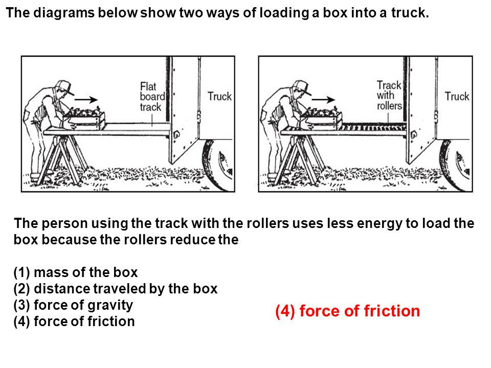 The diagrams below show two ways of loading a box into a truck.
