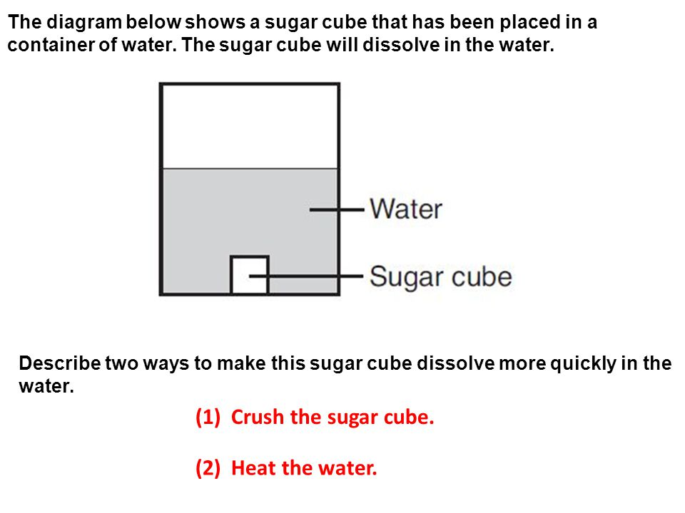 (1) Crush the sugar cube. (2) Heat the water.