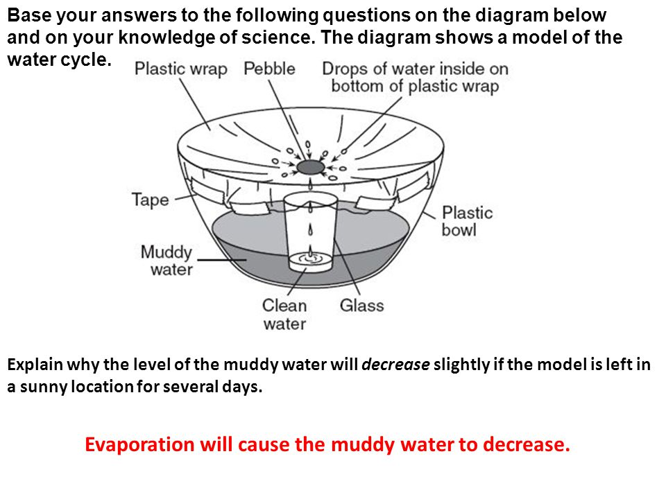Evaporation will cause the muddy water to decrease.