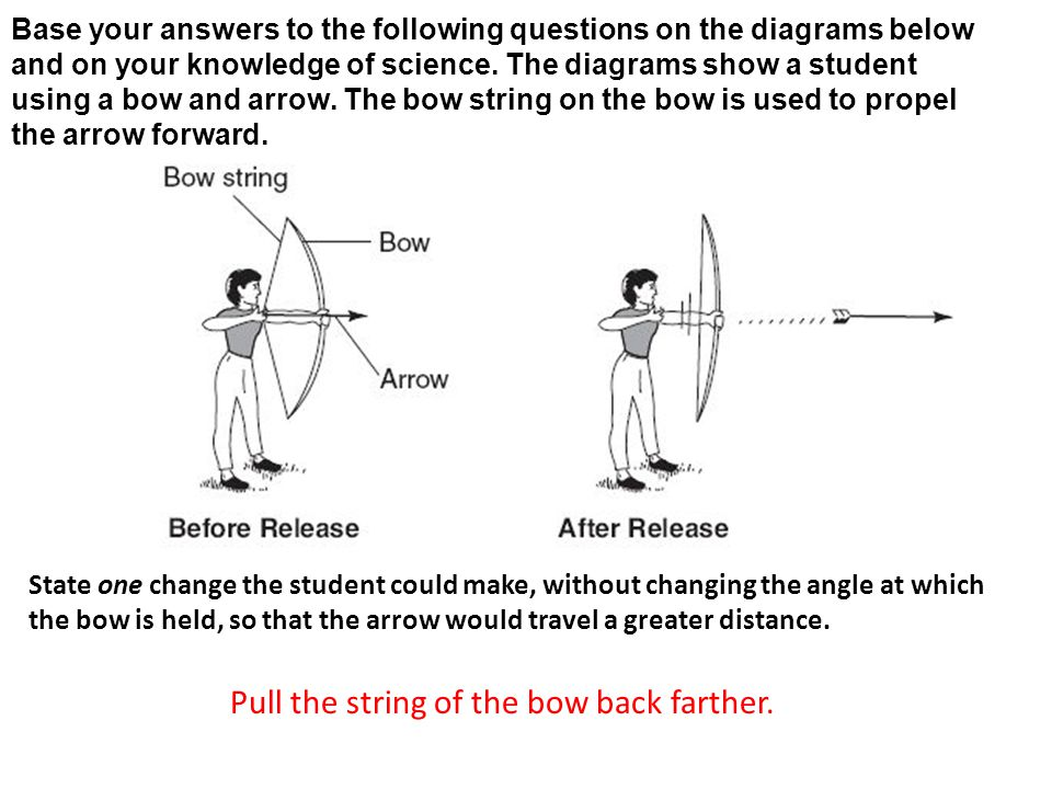 Pull the string of the bow back farther.