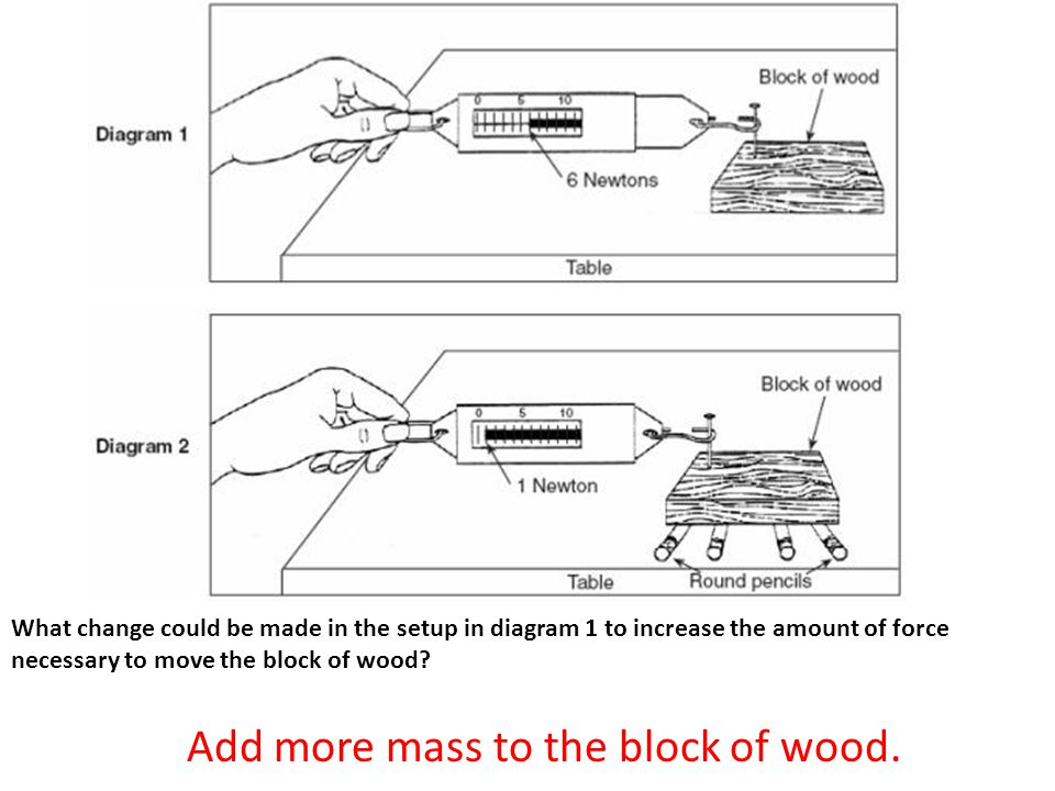 Add more mass to the block of wood.
