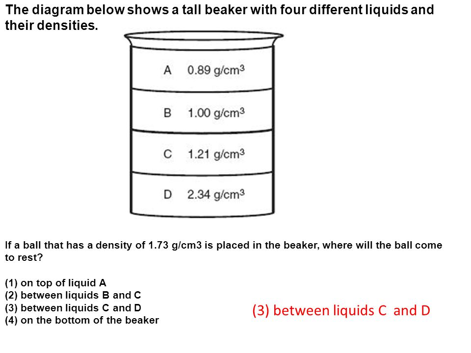 (3) between liquids C and D