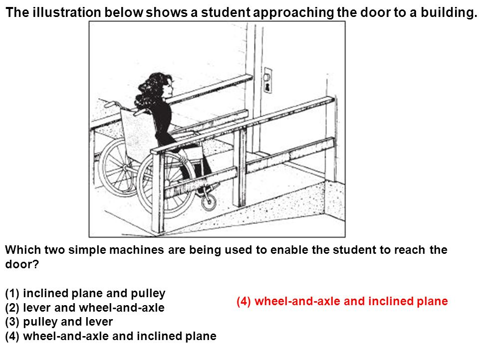 The illustration below shows a student approaching the door to a building.