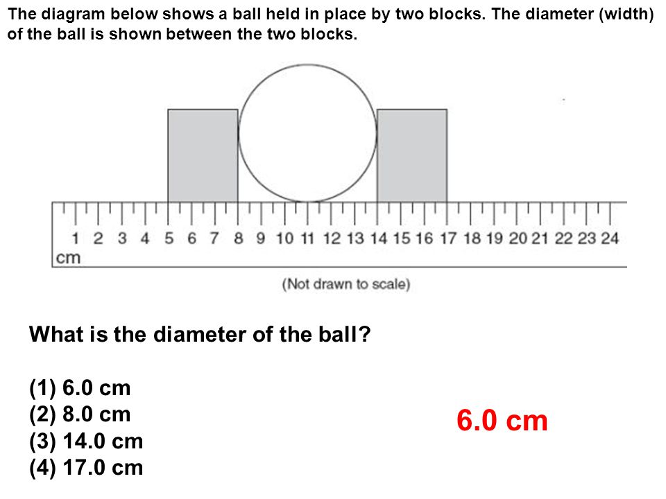 The diagram below shows a ball held in place by two blocks