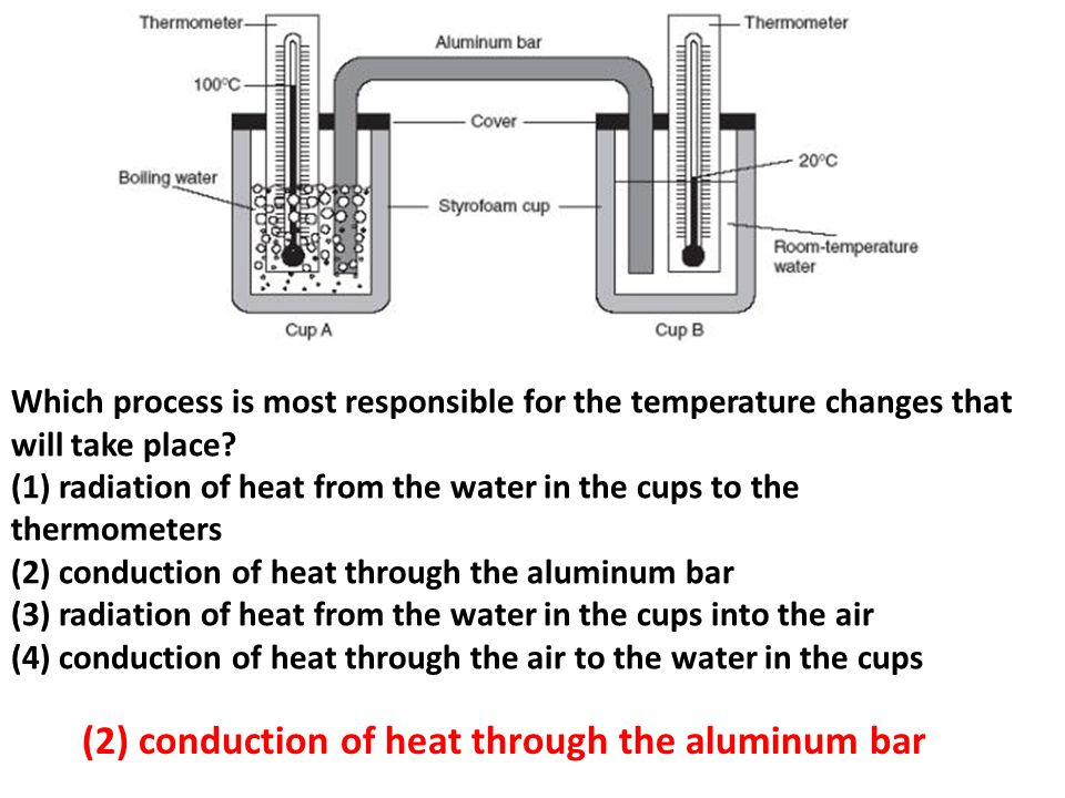 (2) conduction of heat through the aluminum bar