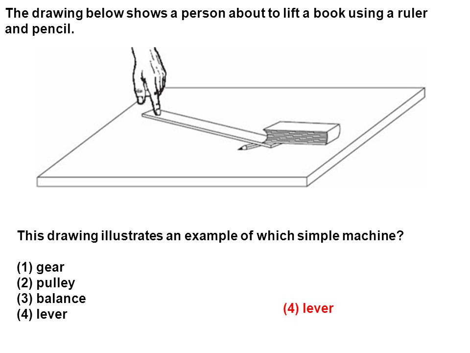The drawing below shows a person about to lift a book using a ruler and pencil.