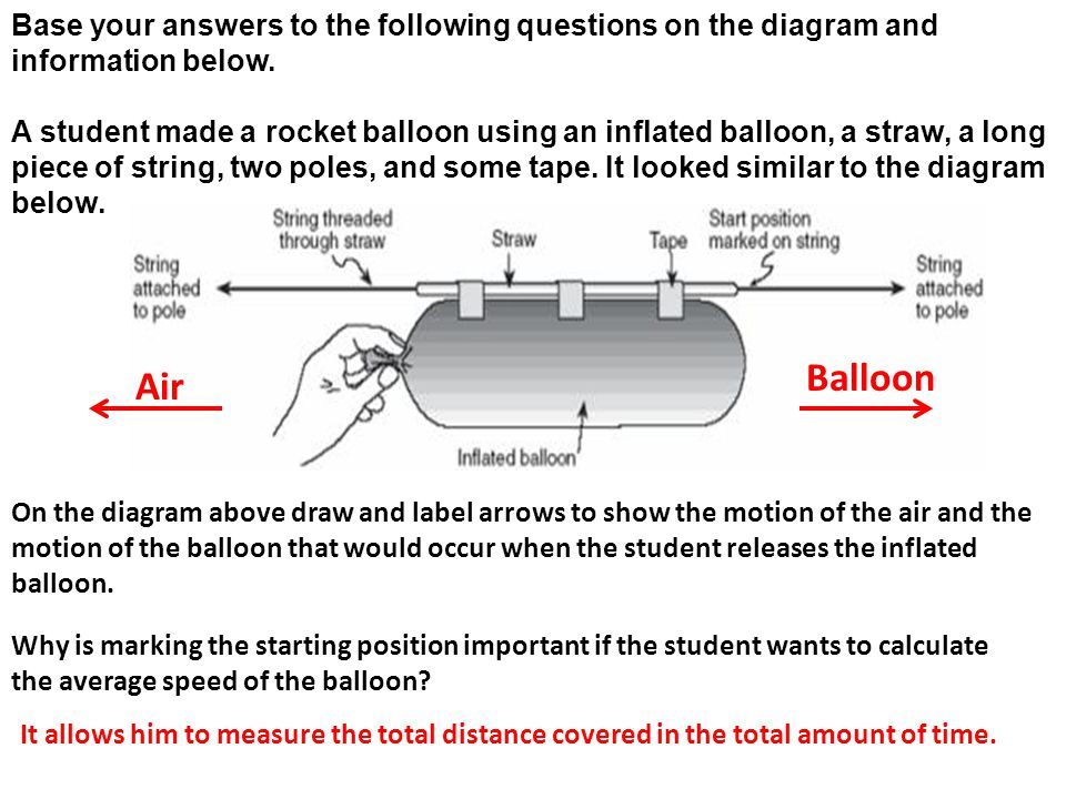 Base your answers to the following questions on the diagram and information below. A student made a rocket balloon using an inflated balloon, a straw, a long piece of string, two poles, and some tape. It looked similar to the diagram below.