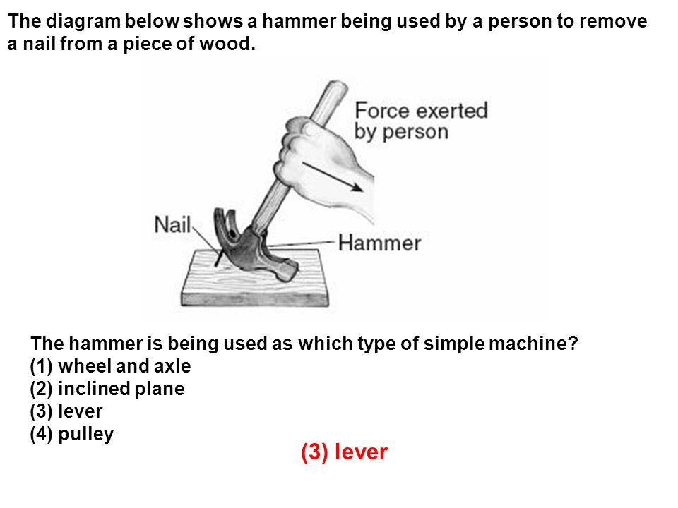 The diagram below shows a hammer being used by a person to remove a nail from a piece of wood.