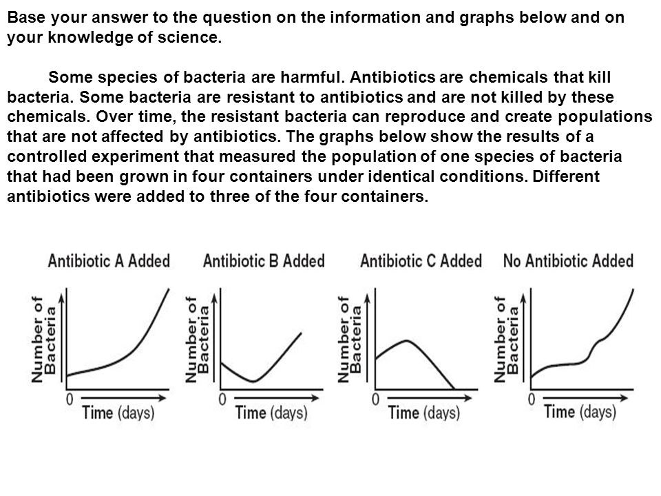 Base your answer to the question on the information and graphs below and on your knowledge of science.