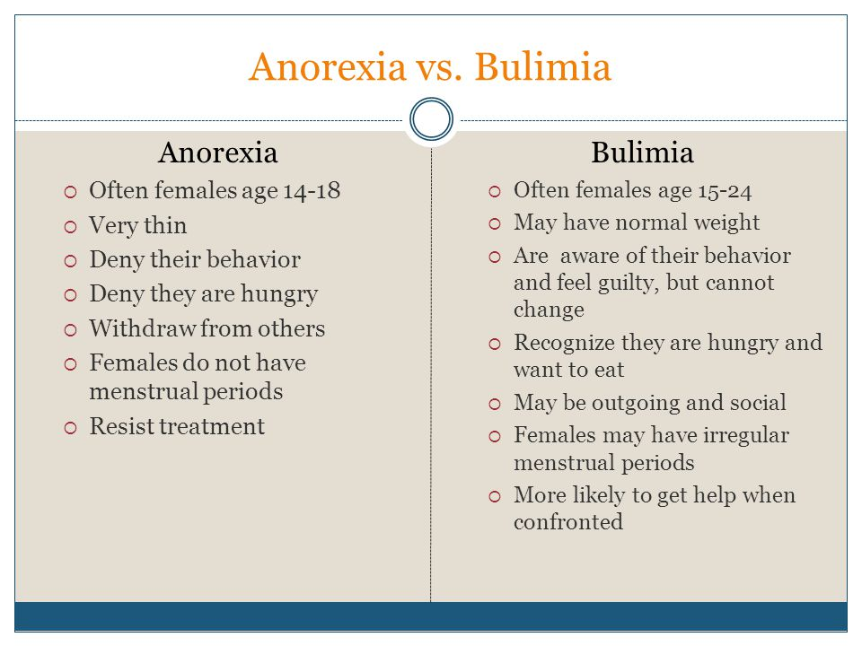 Anorexia vs. Bulimia Anorexia Bulimia Often females age 14-18