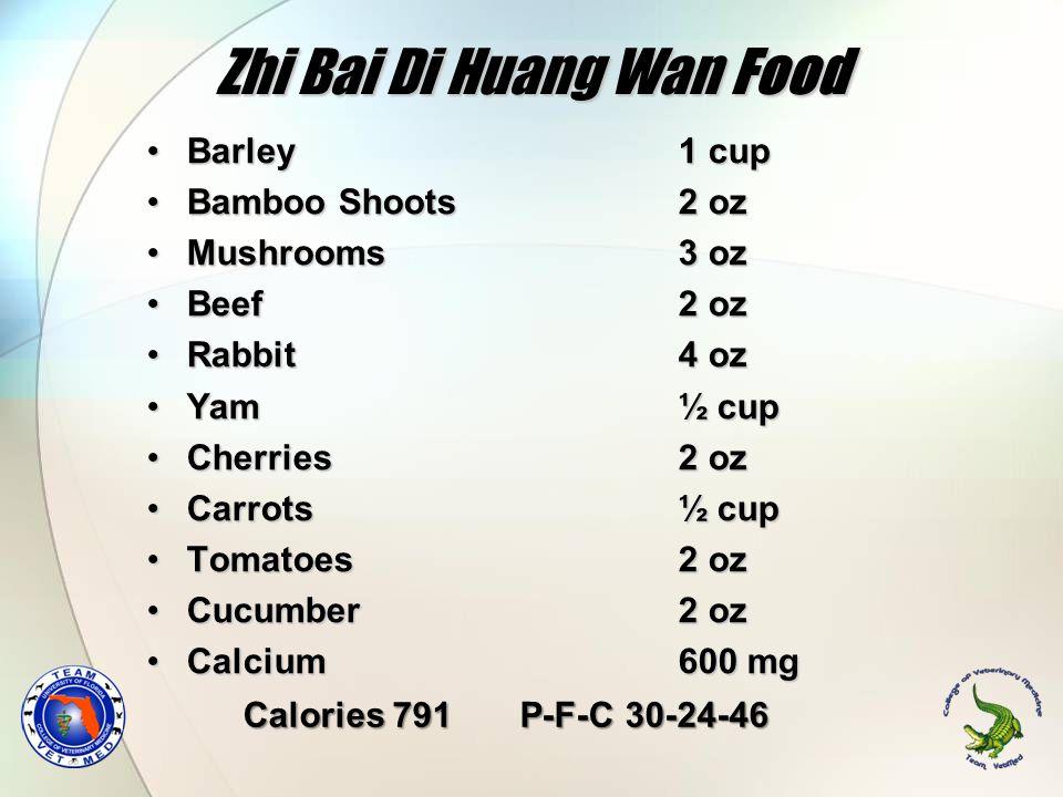 Zhi Bai Di Huang Wan Food