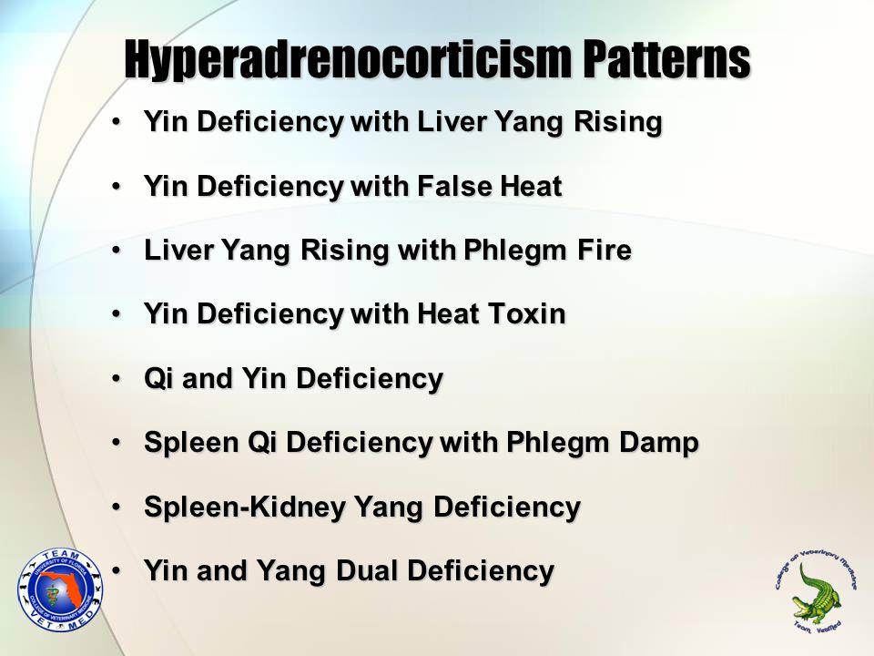 Hyperadrenocorticism Patterns