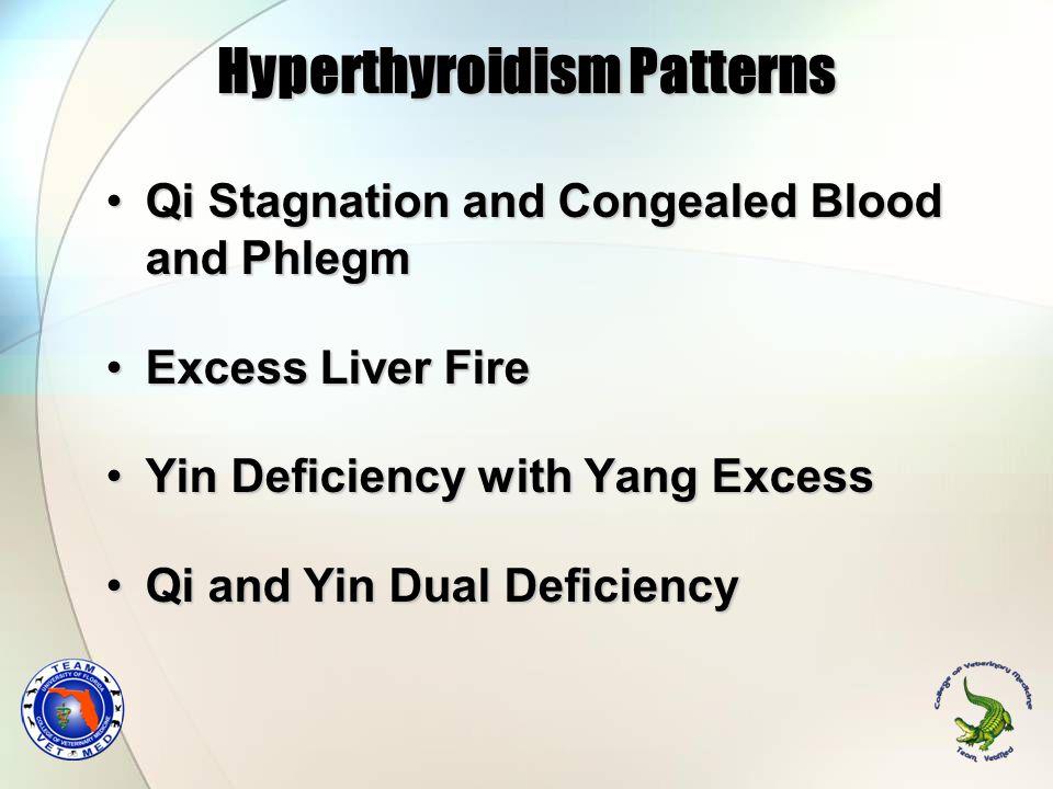 Hyperthyroidism Patterns