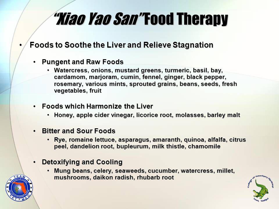 Xiao Yao San Food Therapy