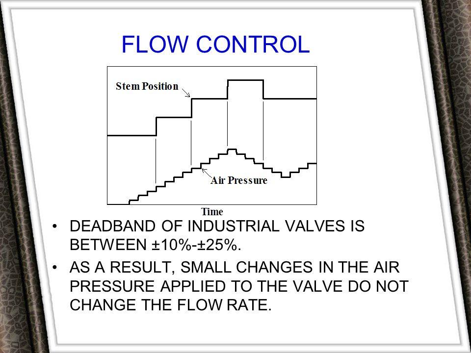 FLOW CONTROL Deadband of industrial valves is between ±10%-±25%.