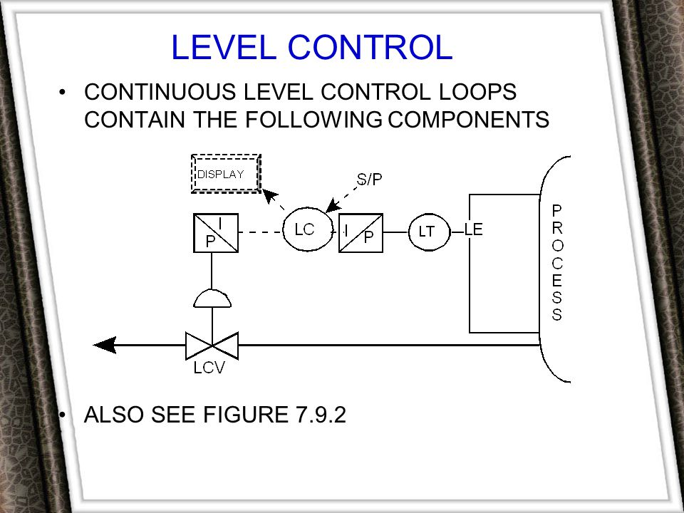 LEVEL CONTROL CONTINUOUS LEVEL CONTROL LOOPS CONTAIN THE FOLLOWING COMPONENTS ALSO SEE FIGURE 7.9.2