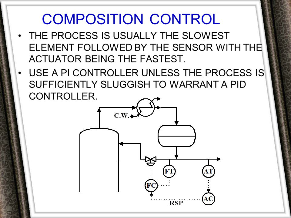 COMPOSITION CONTROL The process is usually the slowest element followed by the sensor with the actuator being the fastest.