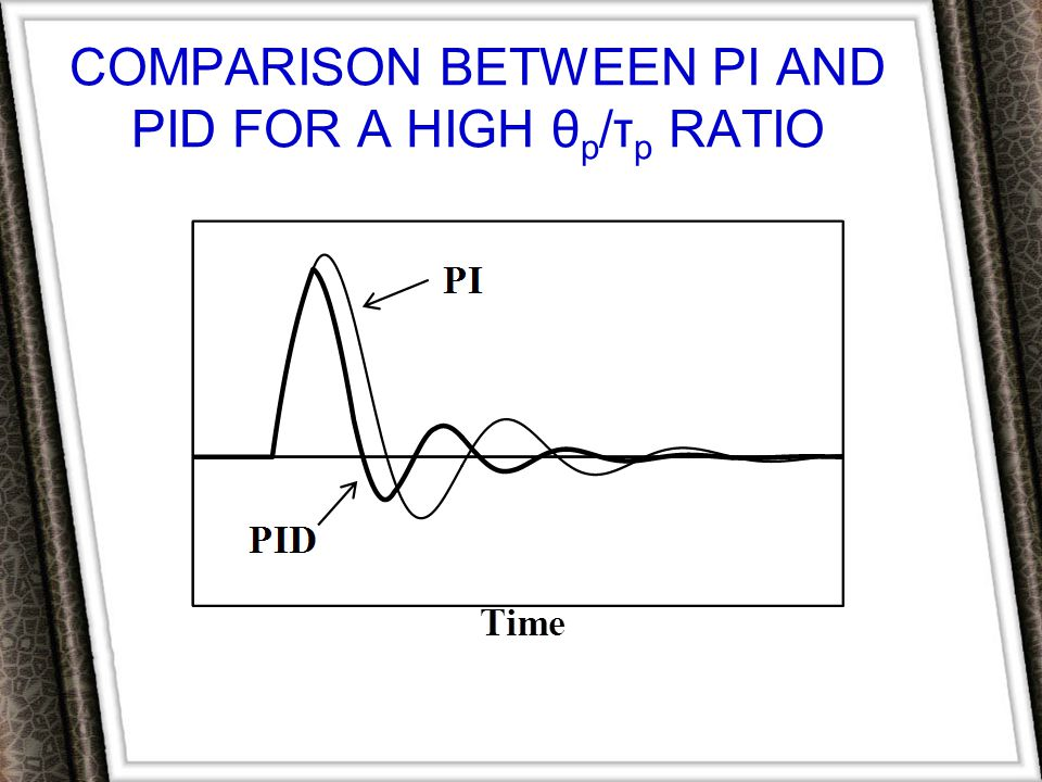 Comparison between PI and PID for a HIGH θp/τp Ratio