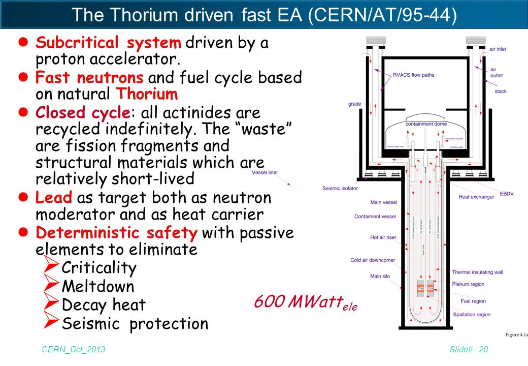 The Thorium driven fast EA (CERN/AT/95-44)