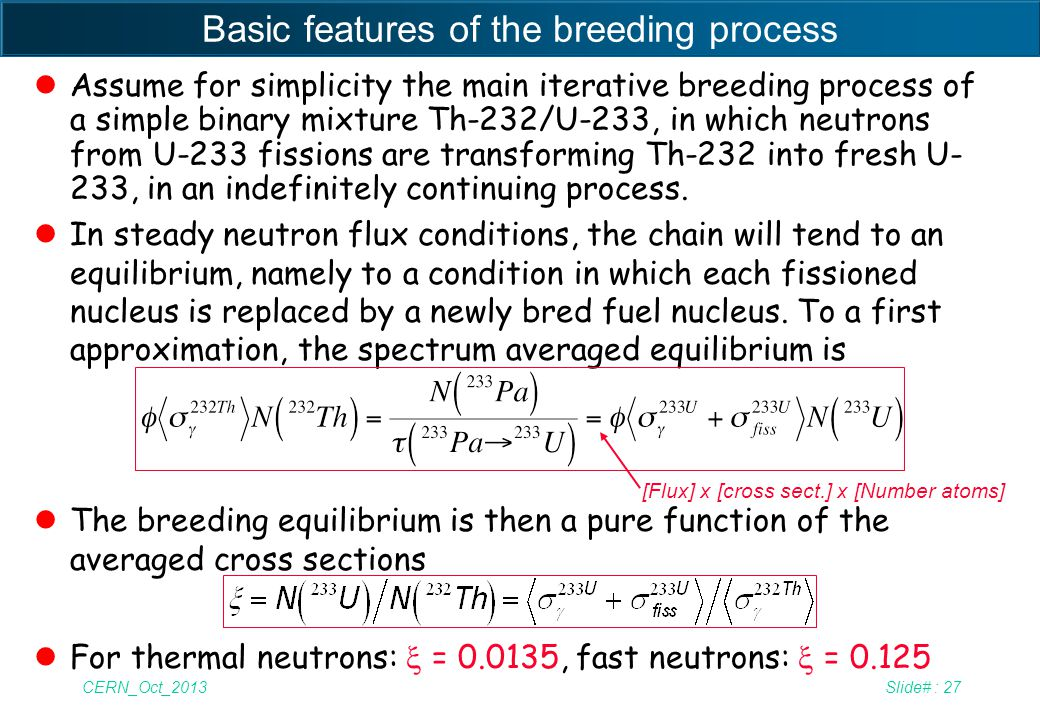 Basic features of the breeding process