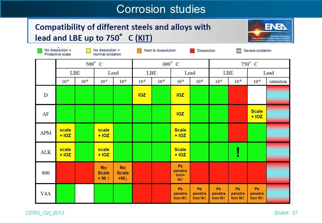 Corrosion studies CERN_Oct_2013