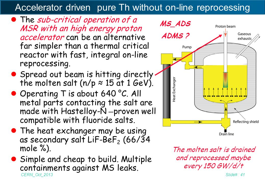 Accelerator driven pure Th without on-line reprocessing