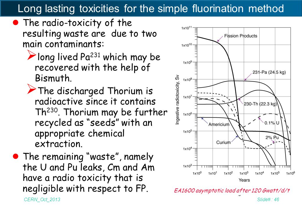 Long lasting toxicities for the simple fluorination method